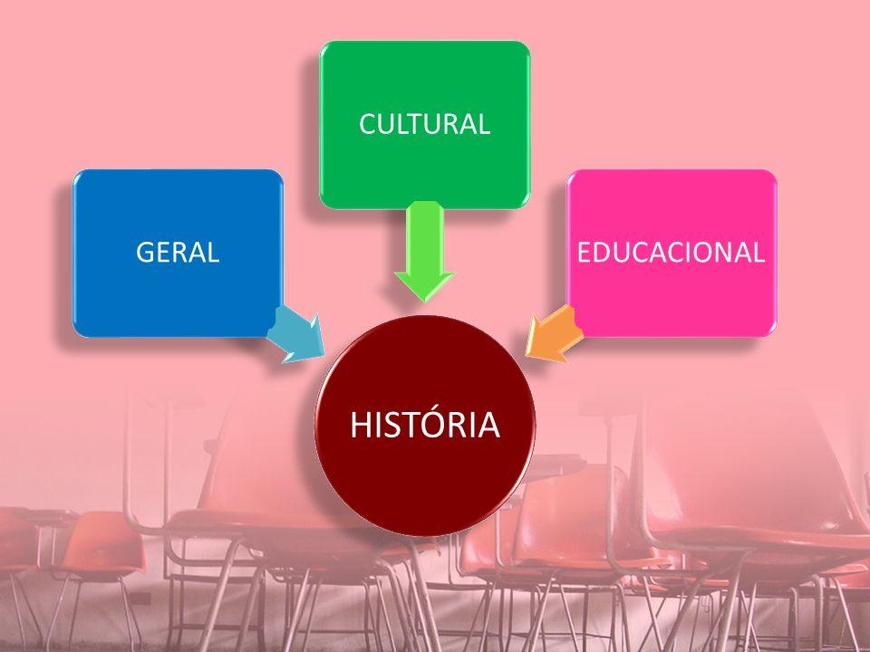 HISTÓRIA GERAL CULTURAL EDUCACIONAL