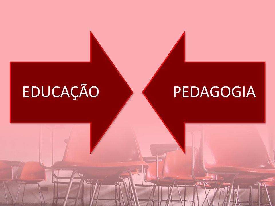 EDUCAÇÃO PEDAGOGIA