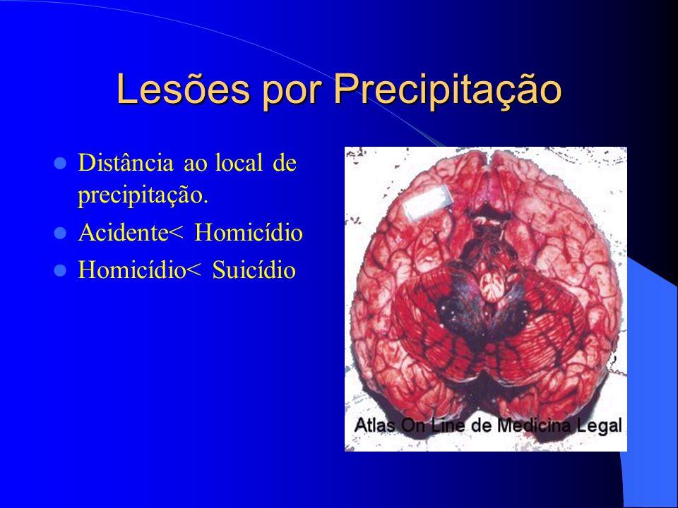 Lesões por Precipitação