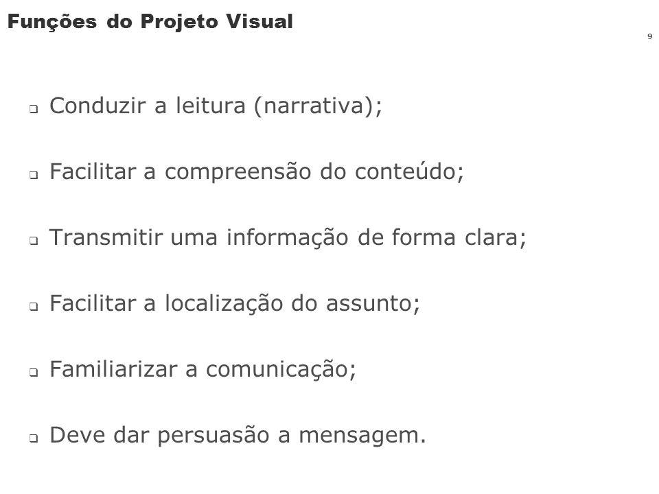 Funções do Projeto Visual