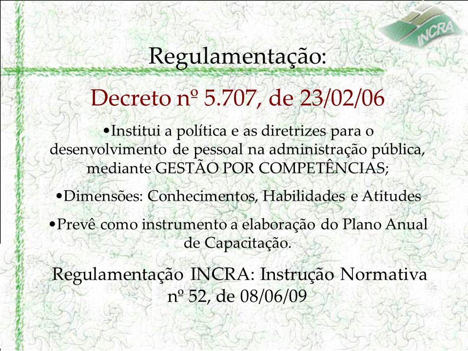 Regulamentação: Decreto nº 5.707, de 23/02/06