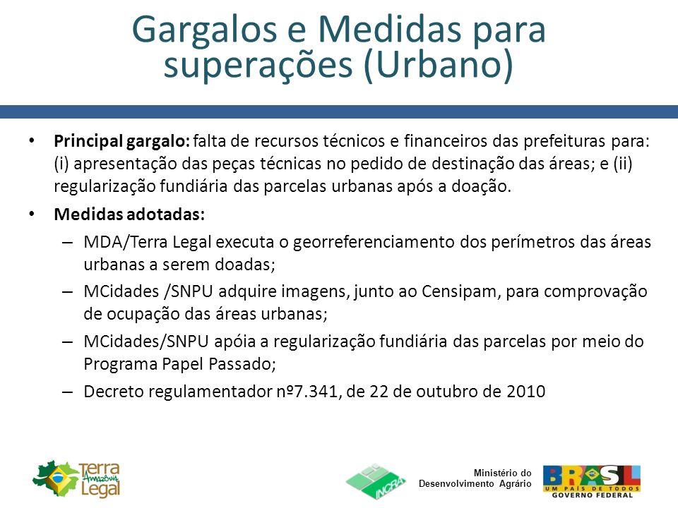 Gargalos e Medidas para superações (Urbano)