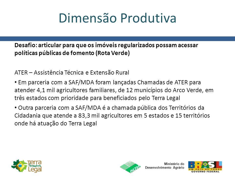 Dimensão Produtiva Desafio: articular para que os imóveis regularizados possam acessar políticas públicas de fomento (Rota Verde)