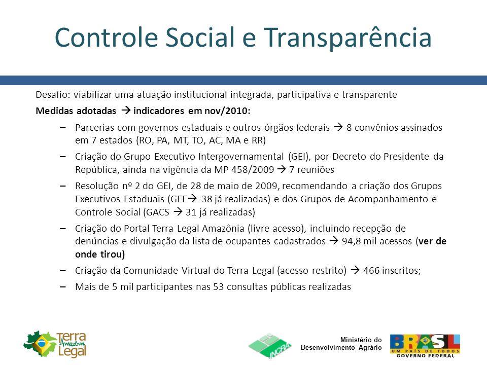 Controle Social e Transparência