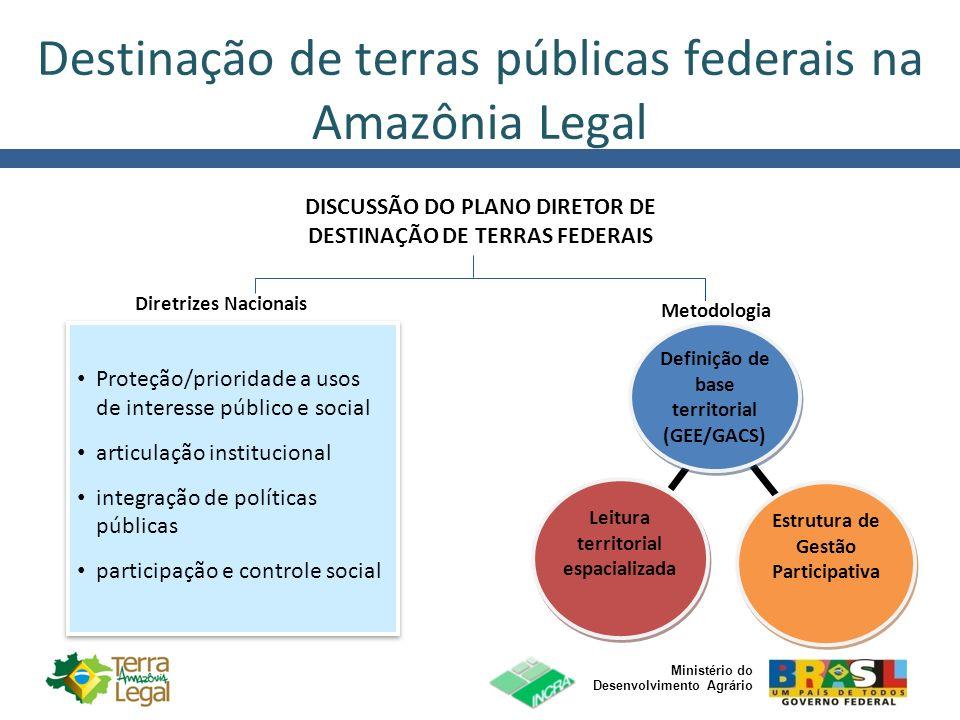 Destinação de terras públicas federais na Amazônia Legal