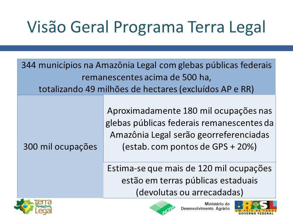 Visão Geral Programa Terra Legal