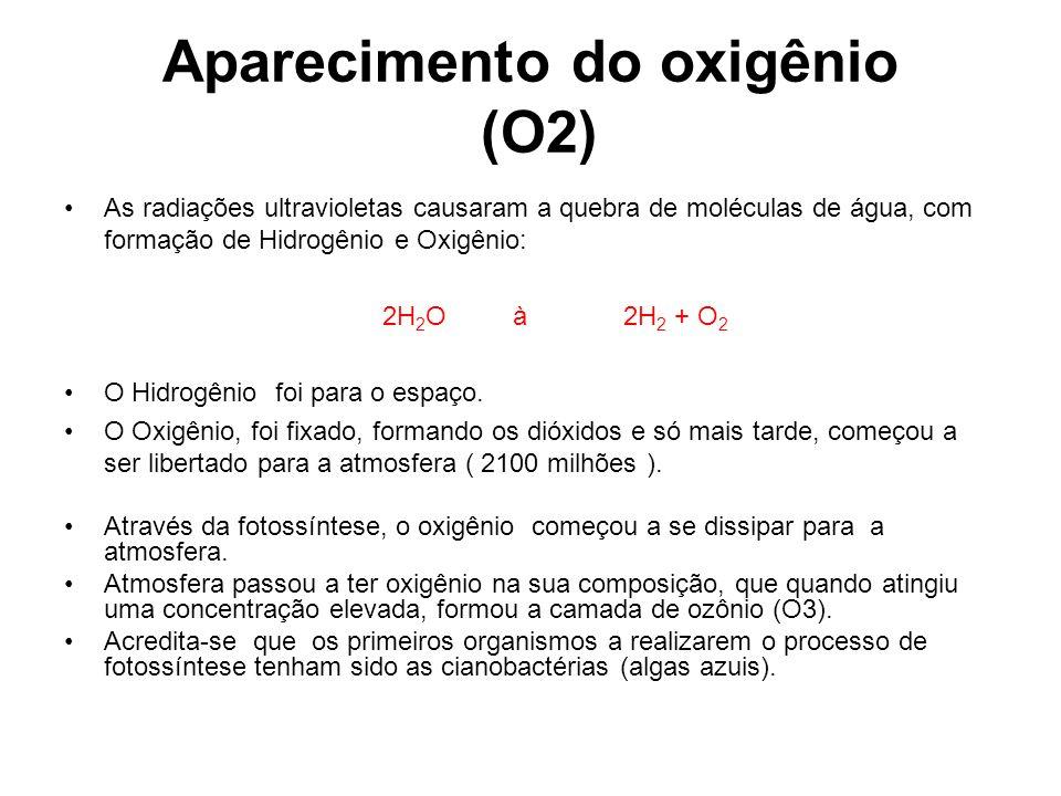 Aparecimento do oxigênio (O2)