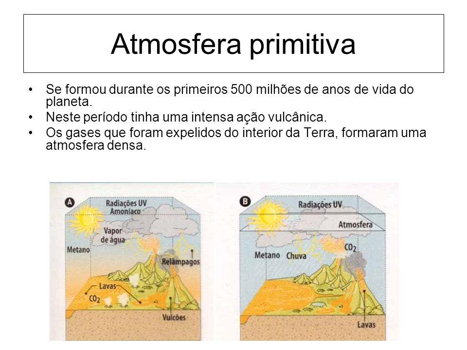 Atmosfera primitiva Se formou durante os primeiros 500 milhões de anos de vida do planeta. Neste período tinha uma intensa ação vulcânica.