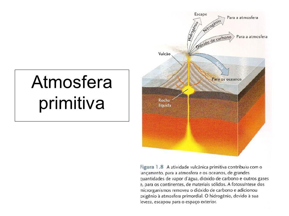 Atmosfera Primitiva da Terra