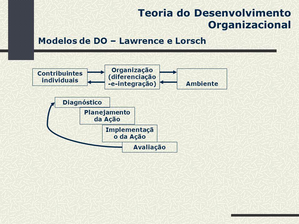 Organização (diferenciação-e-integração) Contribuintes individuais