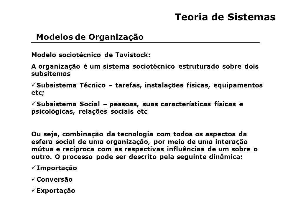 Teoria de Sistemas Modelos de Organização