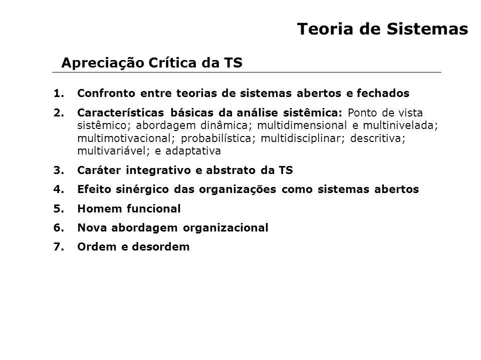 Teoria de Sistemas Apreciação Crítica da TS