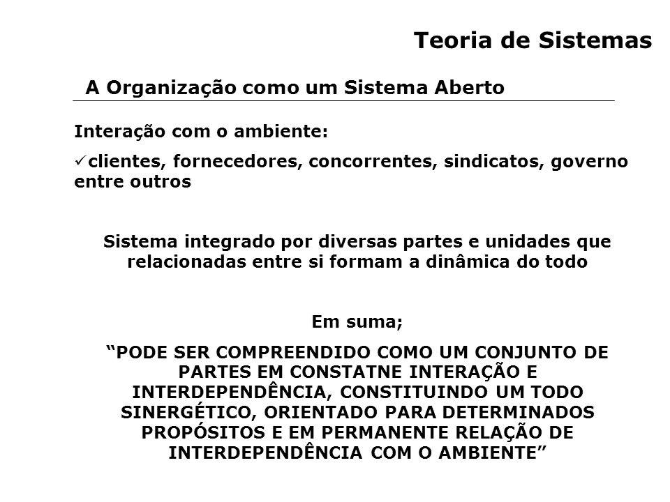 Teoria de Sistemas A Organização como um Sistema Aberto