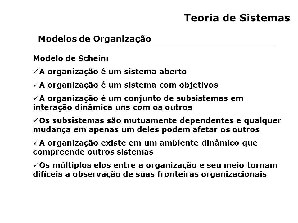 Teoria de Sistemas Modelos de Organização Modelo de Schein: