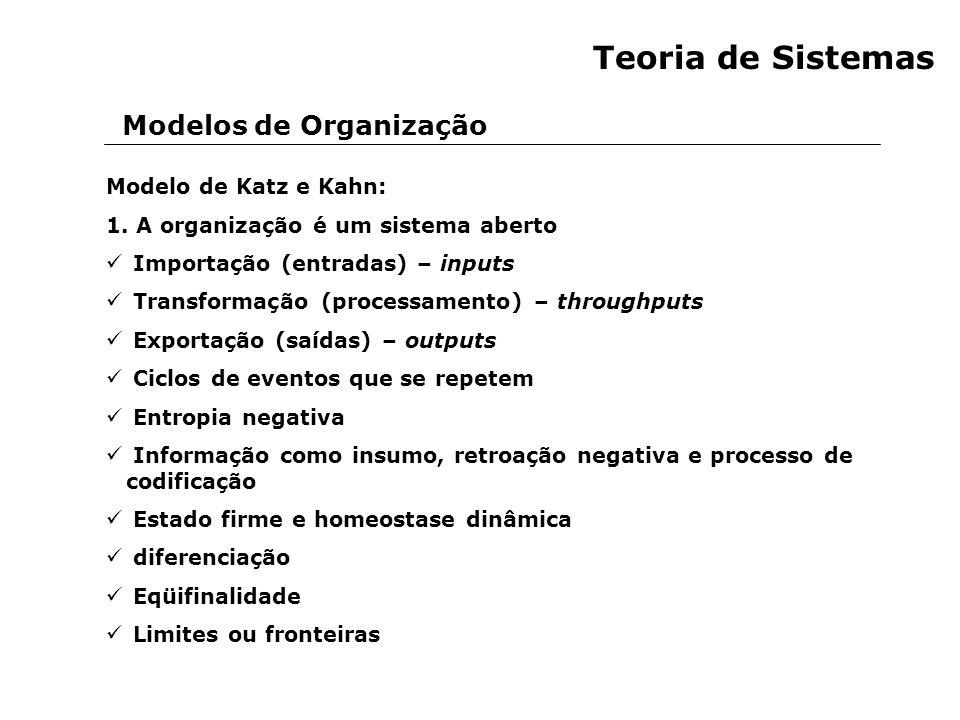 Teoria de Sistemas Modelos de Organização Modelo de Katz e Kahn: