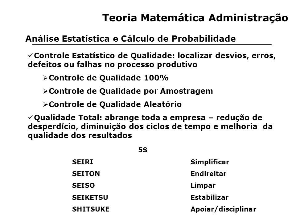 Teoria Matemática Administração