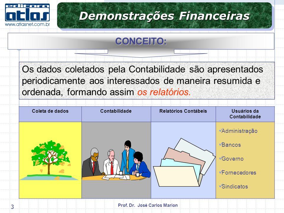 Demonstrações Financeiras Usuários da Contabilidade