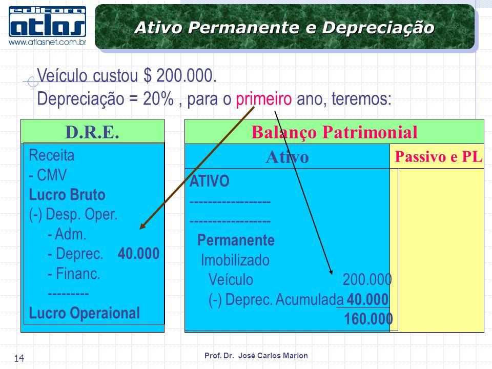 Ativo Permanente e Depreciação
