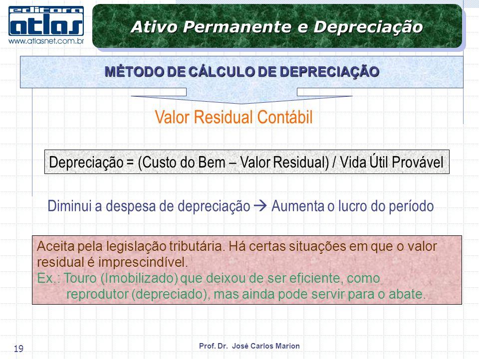Ativo Permanente e Depreciação MÉTODO DE CÁLCULO DE DEPRECIAÇÃO