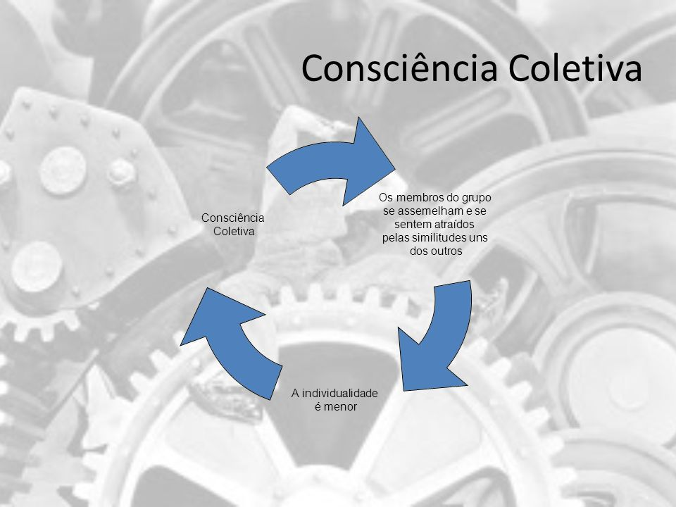 Consciência Coletiva
