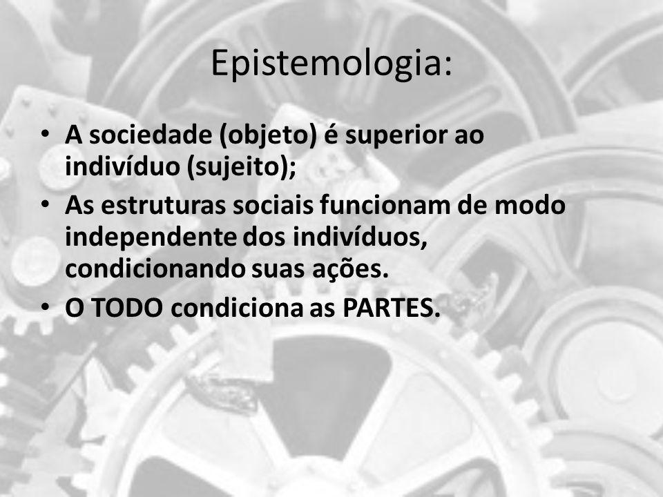 Epistemologia: A sociedade (objeto) é superior ao indivíduo (sujeito);