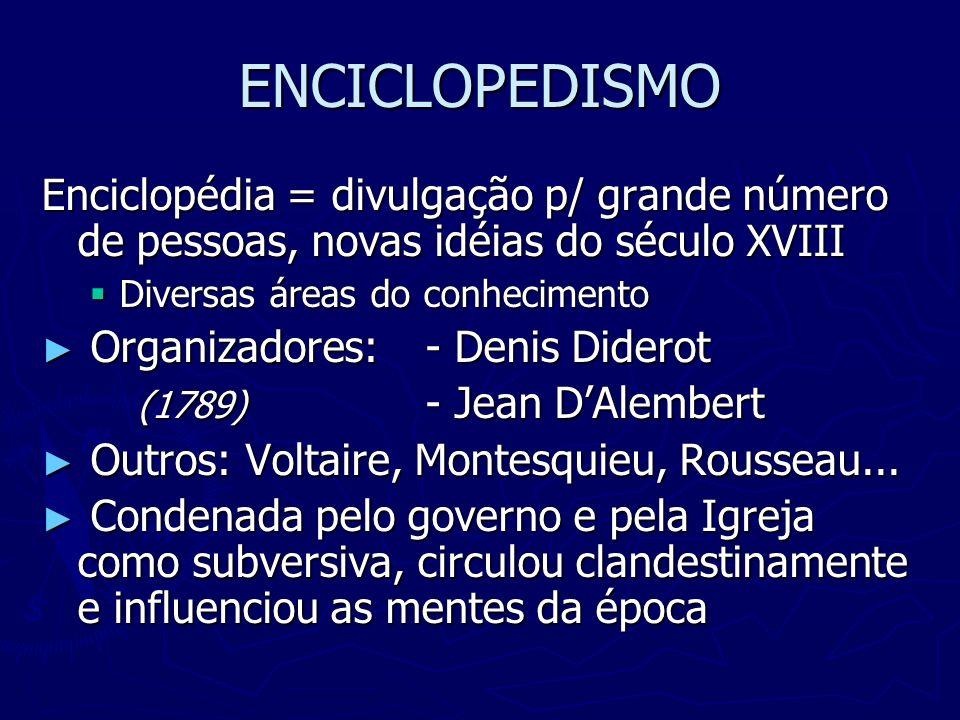ENCICLOPEDISMOEnciclopédia = divulgação p/ grande número de pessoas, novas idéias do século XVIII. Diversas áreas do conhecimento.