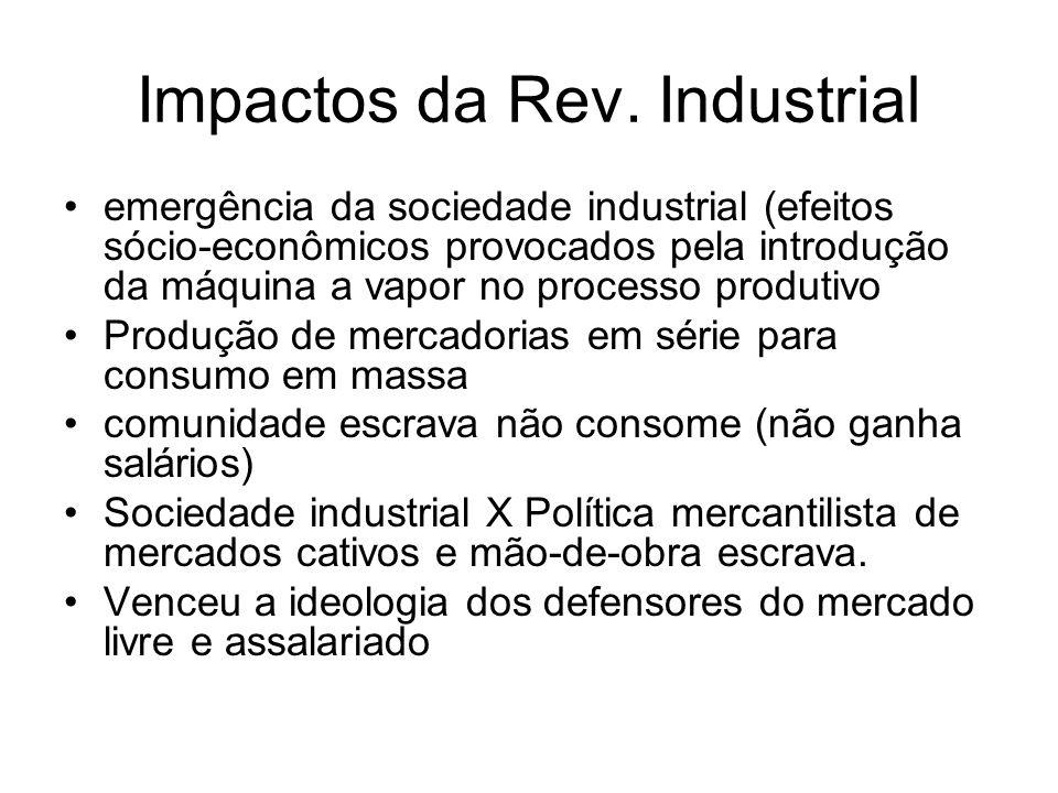 Impactos da Rev. Industrial