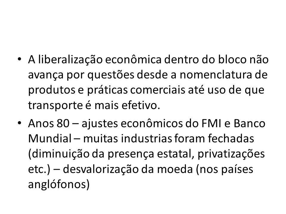 A liberalização econômica dentro do bloco não avança por questões desde a nomenclatura de produtos e práticas comerciais até uso de que transporte é mais efetivo.