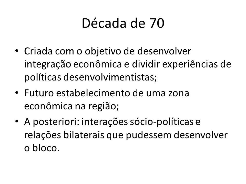 Década de 70 Criada com o objetivo de desenvolver integração econômica e dividir experiências de políticas desenvolvimentistas;