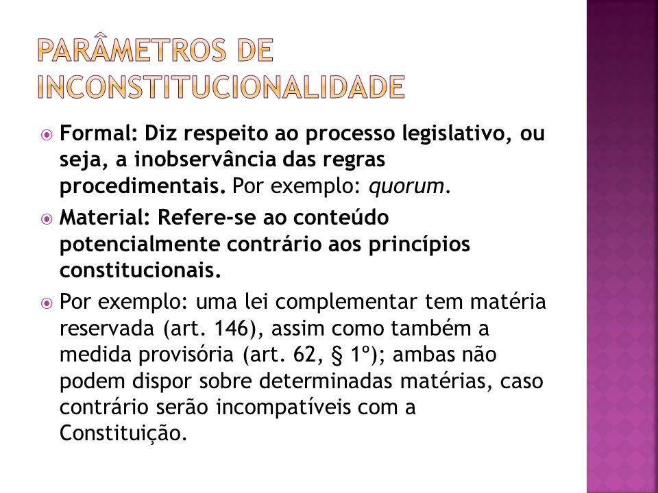 Parâmetros de inconstitucionalidade
