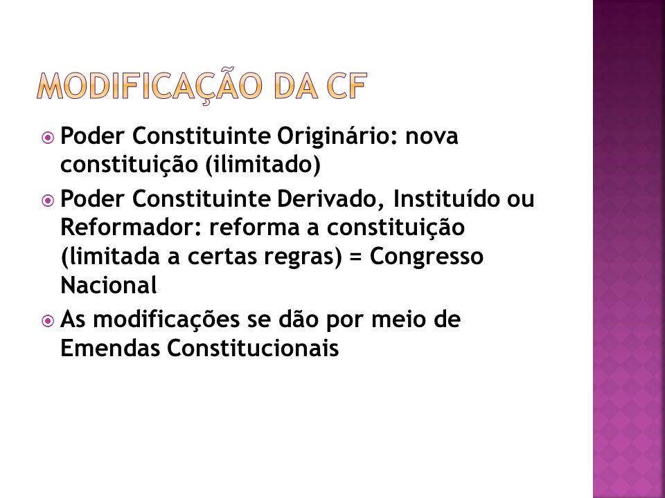 Modificação da CF Poder Constituinte Originário: nova constituição (ilimitado)