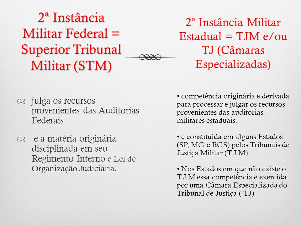 2ª Instância Militar Federal = Superior Tribunal Militar (STM)