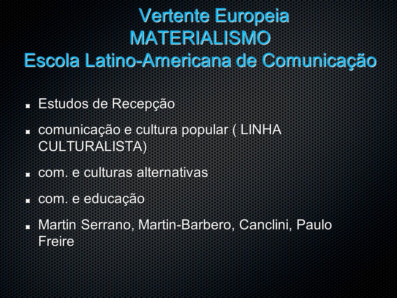 Vertente Europeia MATERIALISMO Escola Latino-Americana de Comunicação