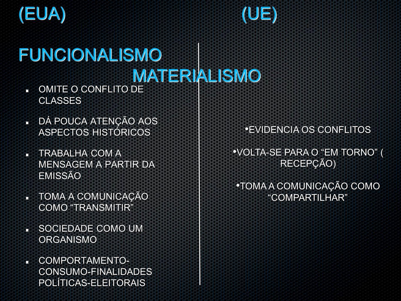 (EUA) (UE) FUNCIONALISMO MATERIALISMO