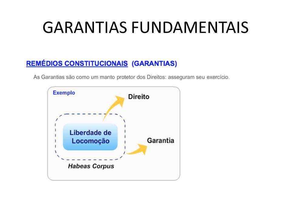 GARANTIAS FUNDAMENTAIS
