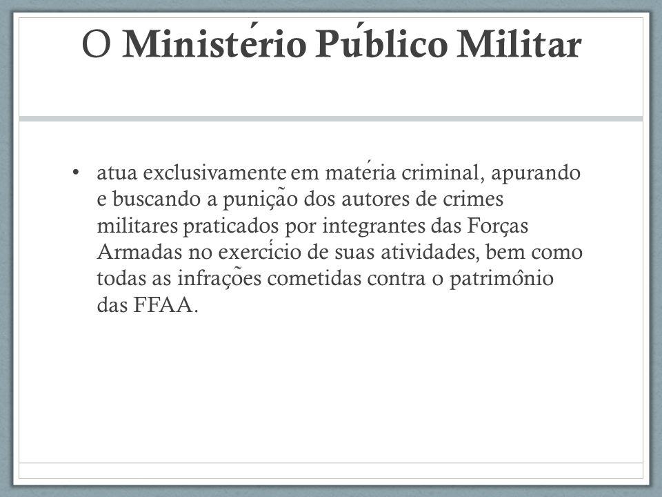 O Ministério Público Militar