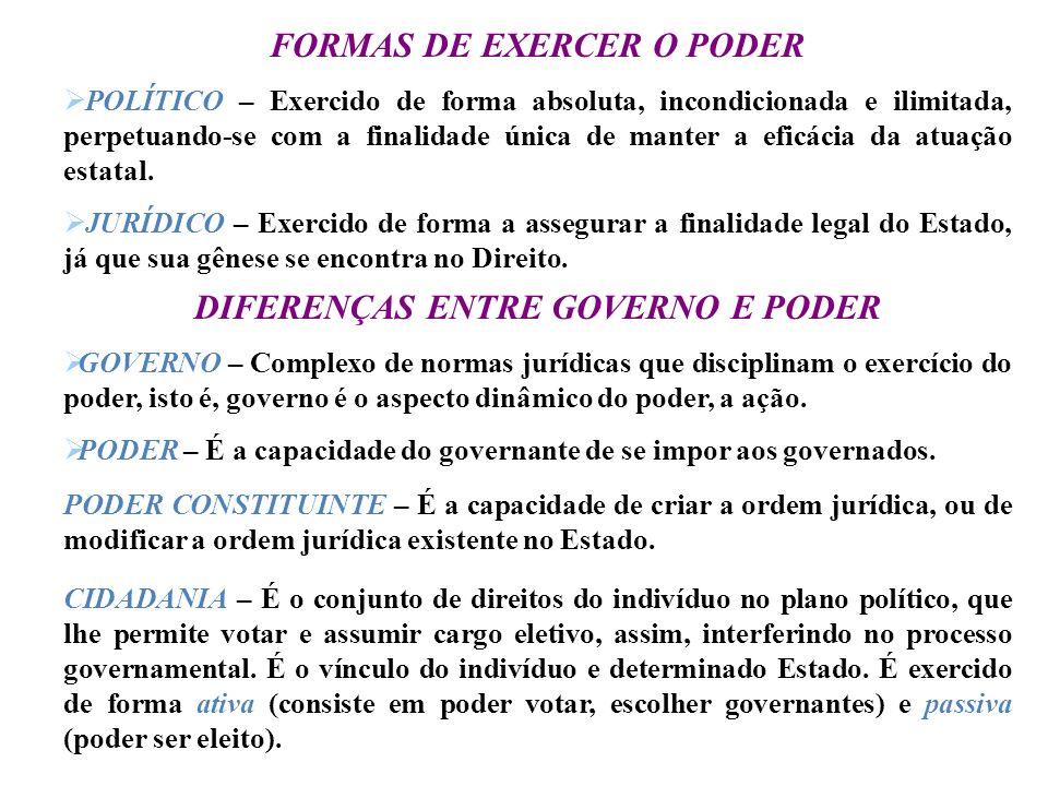 FORMAS DE EXERCER O PODER DIFERENÇAS ENTRE GOVERNO E PODER