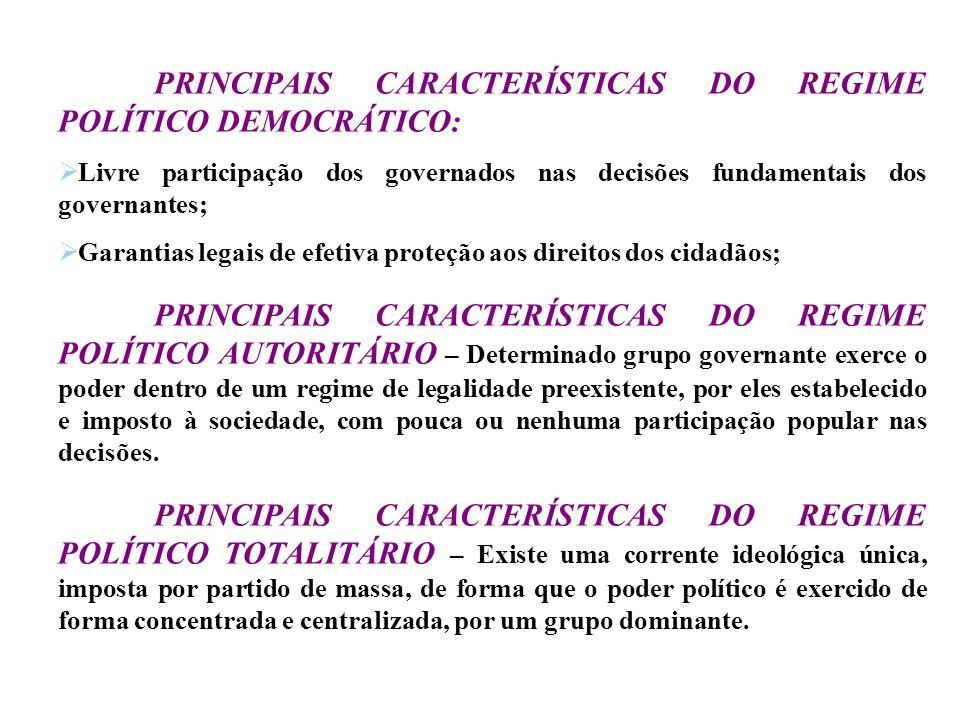 PRINCIPAIS CARACTERÍSTICAS DO REGIME POLÍTICO DEMOCRÁTICO:
