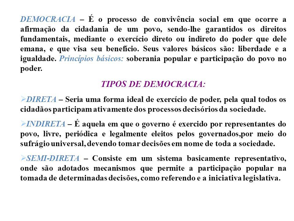 DEMOCRACIA – É o processo de convivência social em que ocorre a afirmação da cidadania de um povo, sendo-lhe garantidos os direitos fundamentais, mediante o exercício direto ou indireto do poder que dele emana, e que visa seu benefício. Seus valores básicos são: liberdade e a igualdade. Princípios básicos: soberania popular e participação do povo no poder.