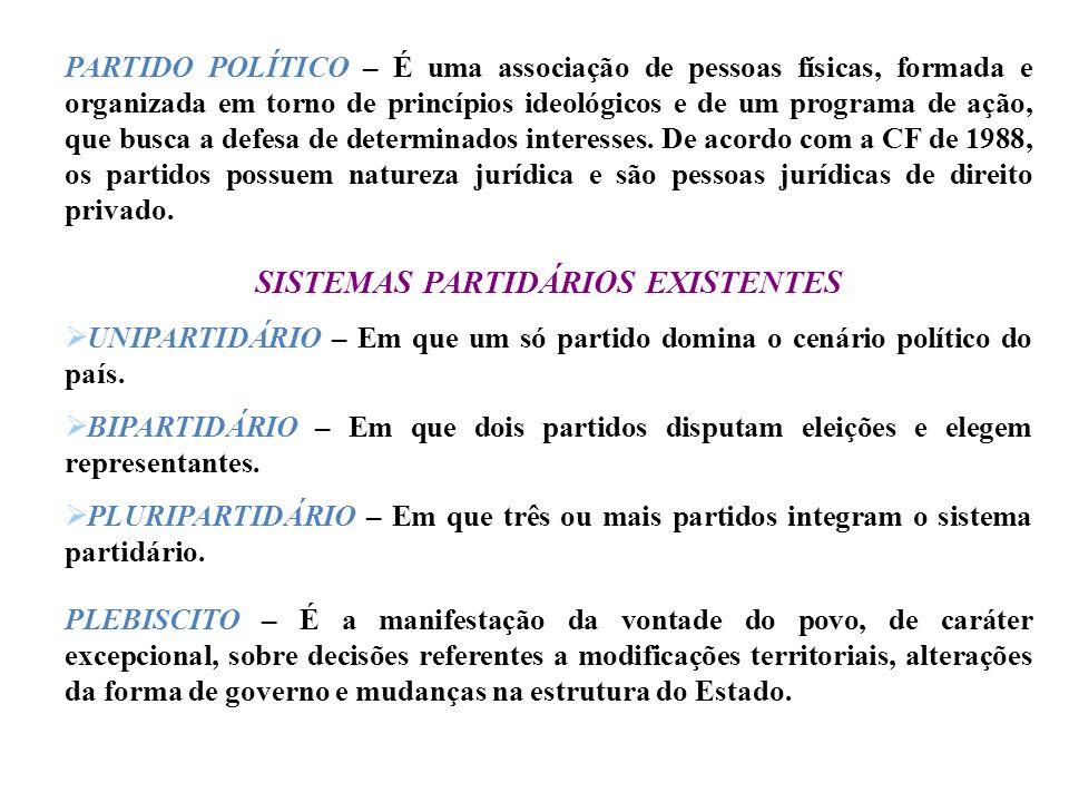 SISTEMAS PARTIDÁRIOS EXISTENTES