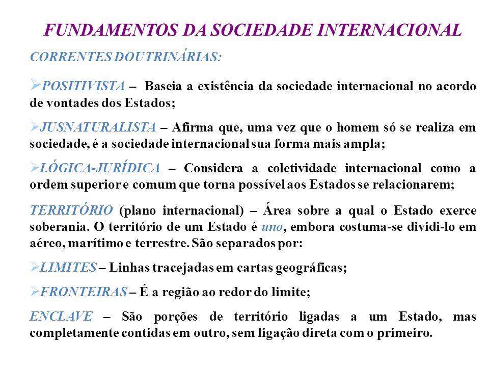 FUNDAMENTOS DA SOCIEDADE INTERNACIONAL