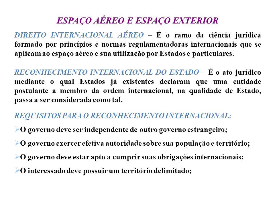 ESPAÇO AÉREO E ESPAÇO EXTERIOR