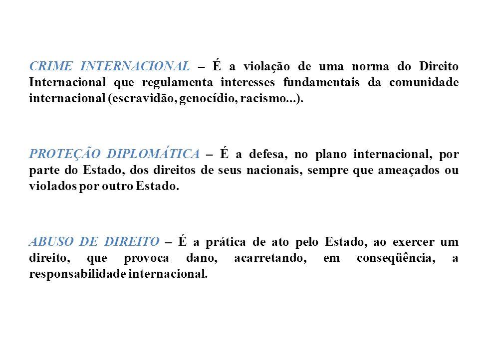 CRIME INTERNACIONAL – É a violação de uma norma do Direito Internacional que regulamenta interesses fundamentais da comunidade internacional (escravidão, genocídio, racismo...).