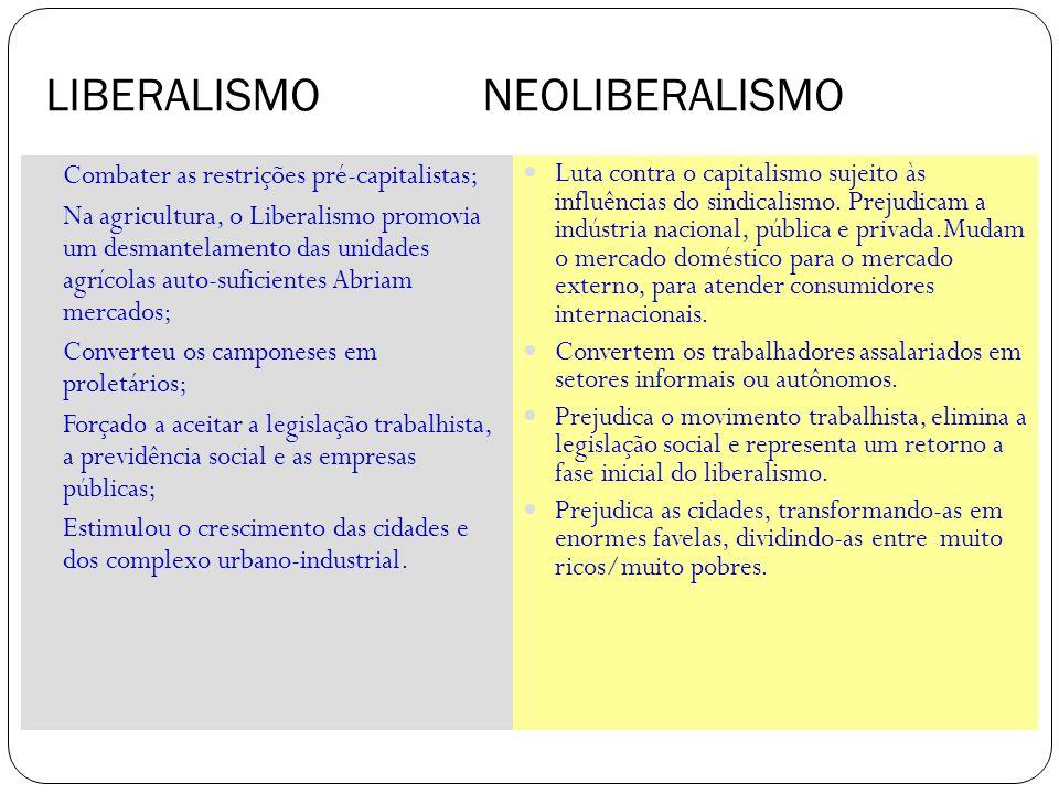 LIBERALISMO NEOLIBERALISMO