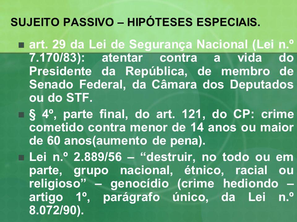 SUJEITO PASSIVO – HIPÓTESES ESPECIAIS.