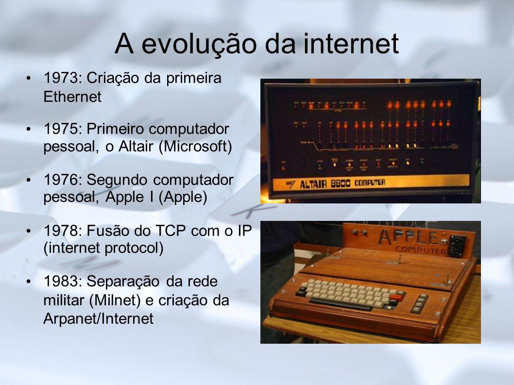 A evolução da internet 1973: Criação da primeira Ethernet