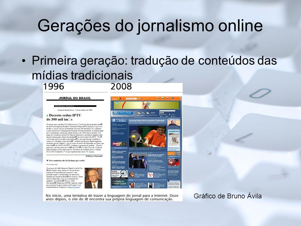 Hipertextualidade no jornalismo online dating 4