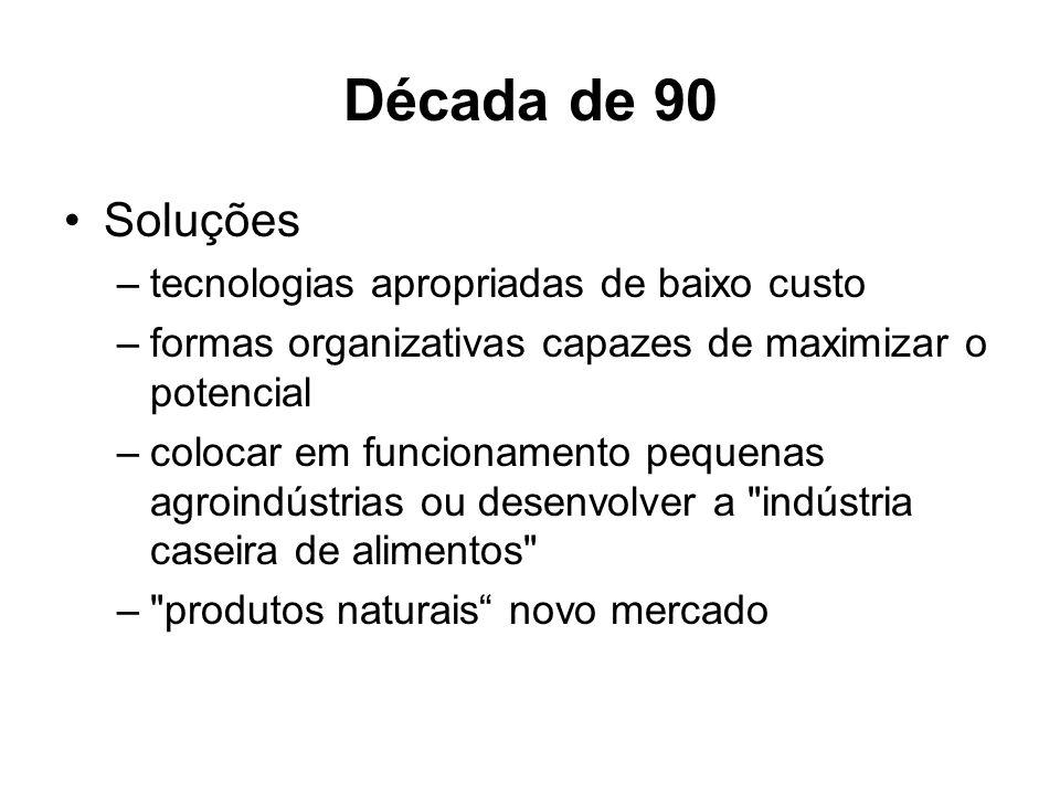 Década de 90 Soluções tecnologias apropriadas de baixo custo