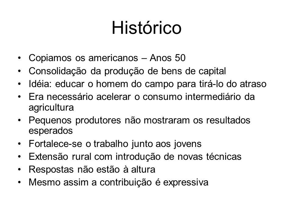 Histórico Copiamos os americanos – Anos 50