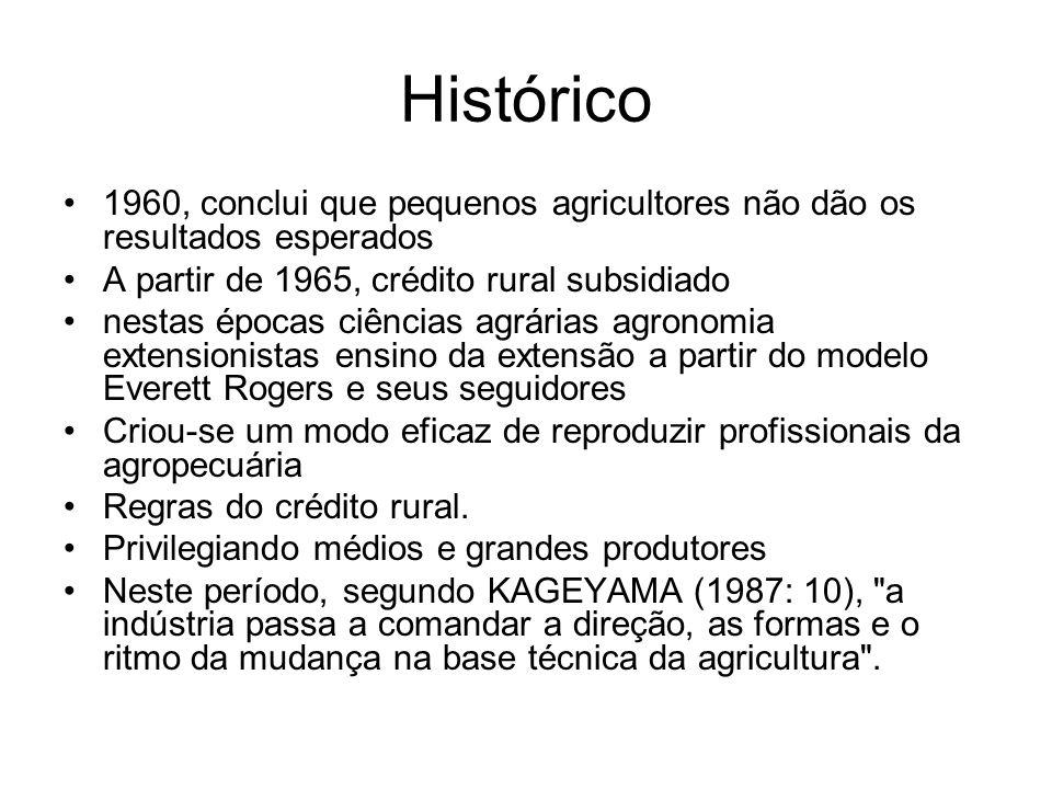 Histórico 1960, conclui que pequenos agricultores não dão os resultados esperados. A partir de 1965, crédito rural subsidiado.